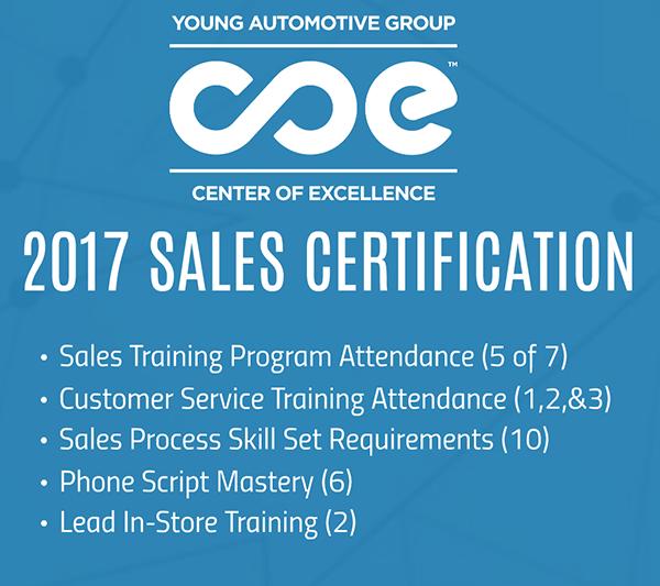 2017 Sales Certification Program